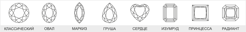 Основные виды огранки бриллиантов
